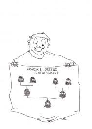 Arabskie drzewo genealogiczne